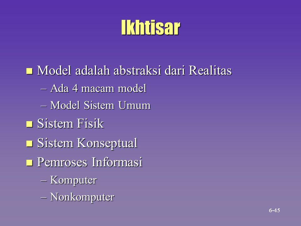 Ikhtisar n Model adalah abstraksi dari Realitas –Ada 4 macam model –Model Sistem Umum n Sistem Fisik n Sistem Konseptual n Pemroses Informasi –Komputer –Nonkomputer 6-45
