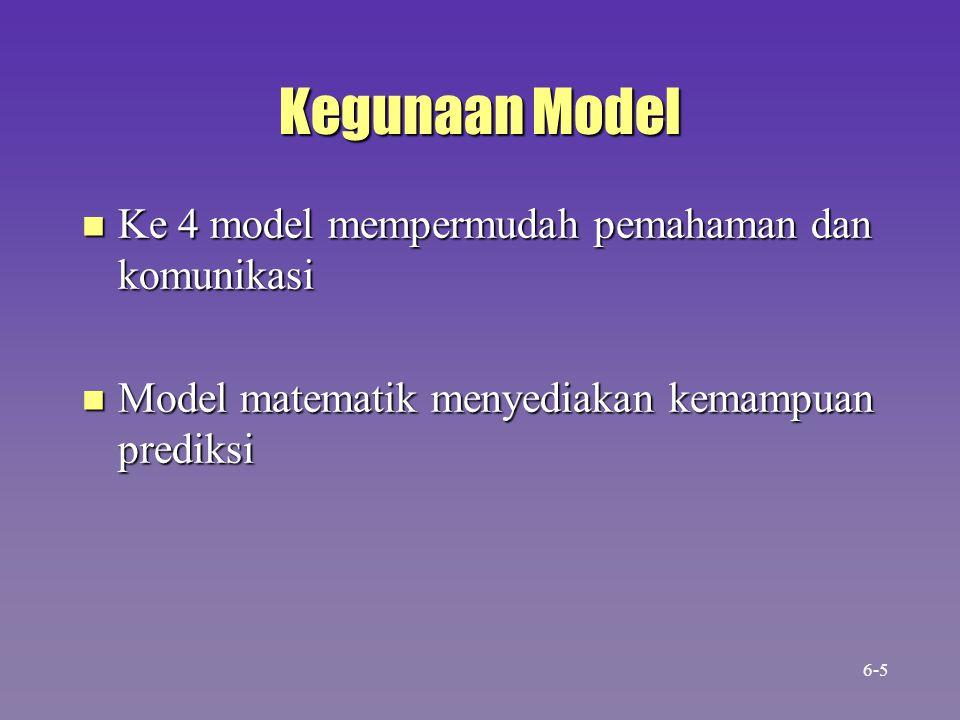 Kegunaan Model n Ke 4 model mempermudah pemahaman dan komunikasi n Model matematik menyediakan kemampuan prediksi 6-5