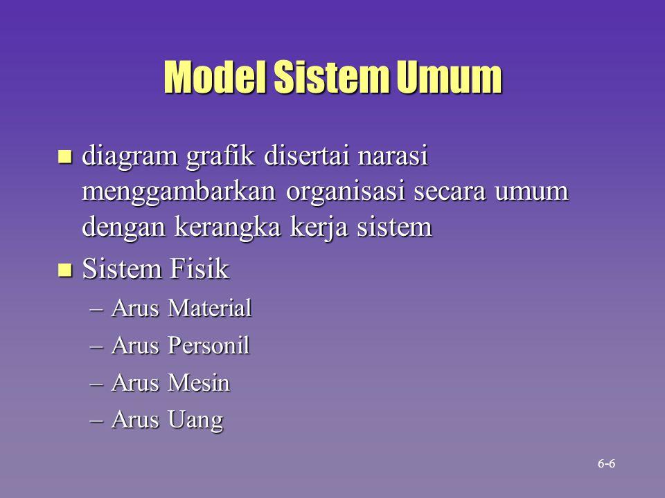 Model Sistem Umum n diagram grafik disertai narasi menggambarkan organisasi secara umum dengan kerangka kerja sistem n Sistem Fisik –Arus Material –Arus Personil –Arus Mesin –Arus Uang 6-6