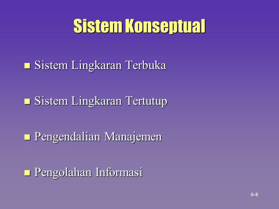 Sistem Konseptual n Sistem Lingkaran Terbuka n Sistem Lingkaran Tertutup n Pengendalian Manajemen n Pengolahan Informasi 6-8