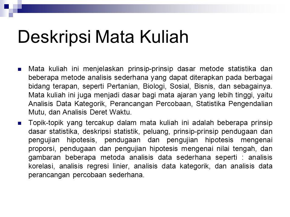 Tujuan Instruksional Umum Setelah mengikuti mata ajaran ini selama satu semester, mahasiswa akan dapat menjelaskan prinsip-prinsip dasar metode statistika, dan dapat menerapkan beberapa metode statistik sederhana yang dibahas dalam kuliah untuk menganalisis data