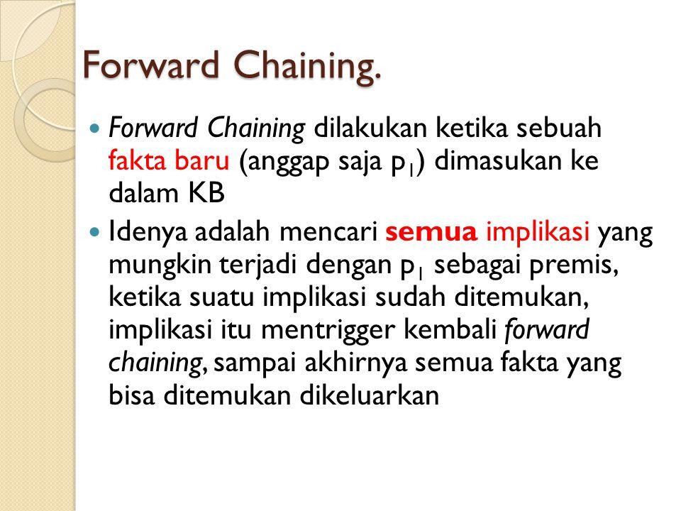 Forward Chaining. Forward Chaining dilakukan ketika sebuah fakta baru (anggap saja p 1 ) dimasukan ke dalam KB Idenya adalah mencari semua implikasi y