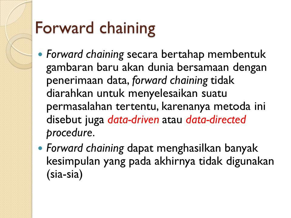 Forward chaining Forward chaining secara bertahap membentuk gambaran baru akan dunia bersamaan dengan penerimaan data, forward chaining tidak diarahkan untuk menyelesaikan suatu permasalahan tertentu, karenanya metoda ini disebut juga data-driven atau data-directed procedure.