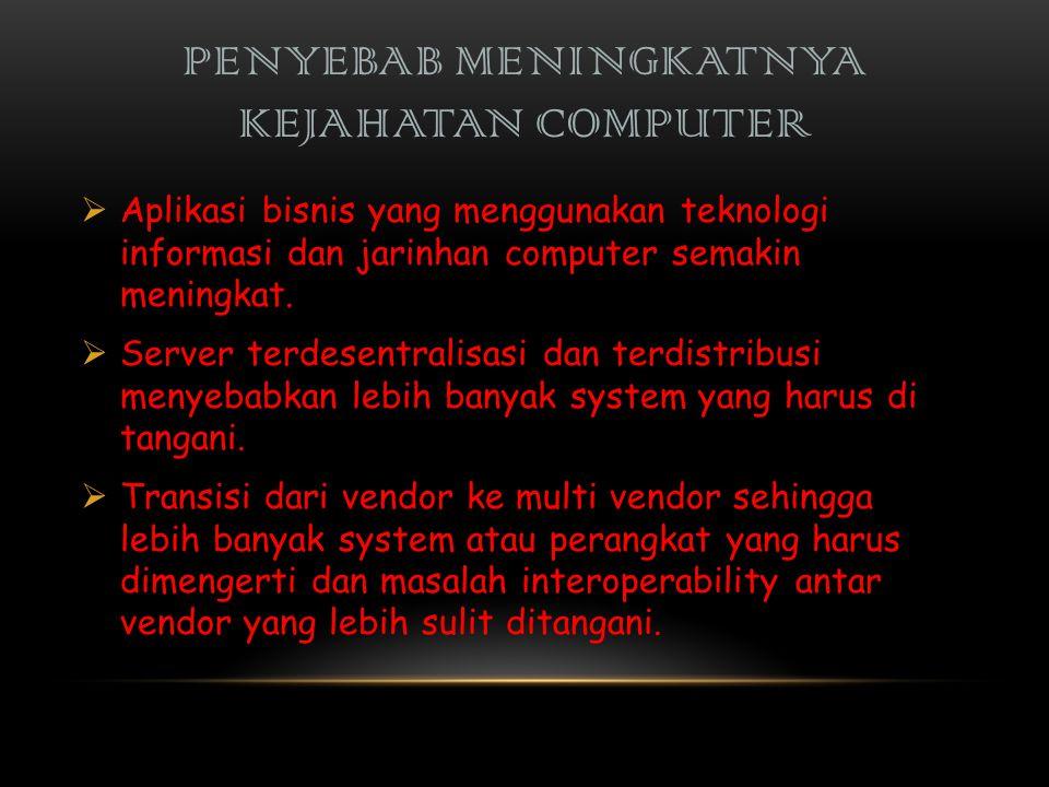 PENYEBAB MENINGKATNYA KEJAHATAN COMPUTER  Aplikasi bisnis yang menggunakan teknologi informasi dan jarinhan computer semakin meningkat.
