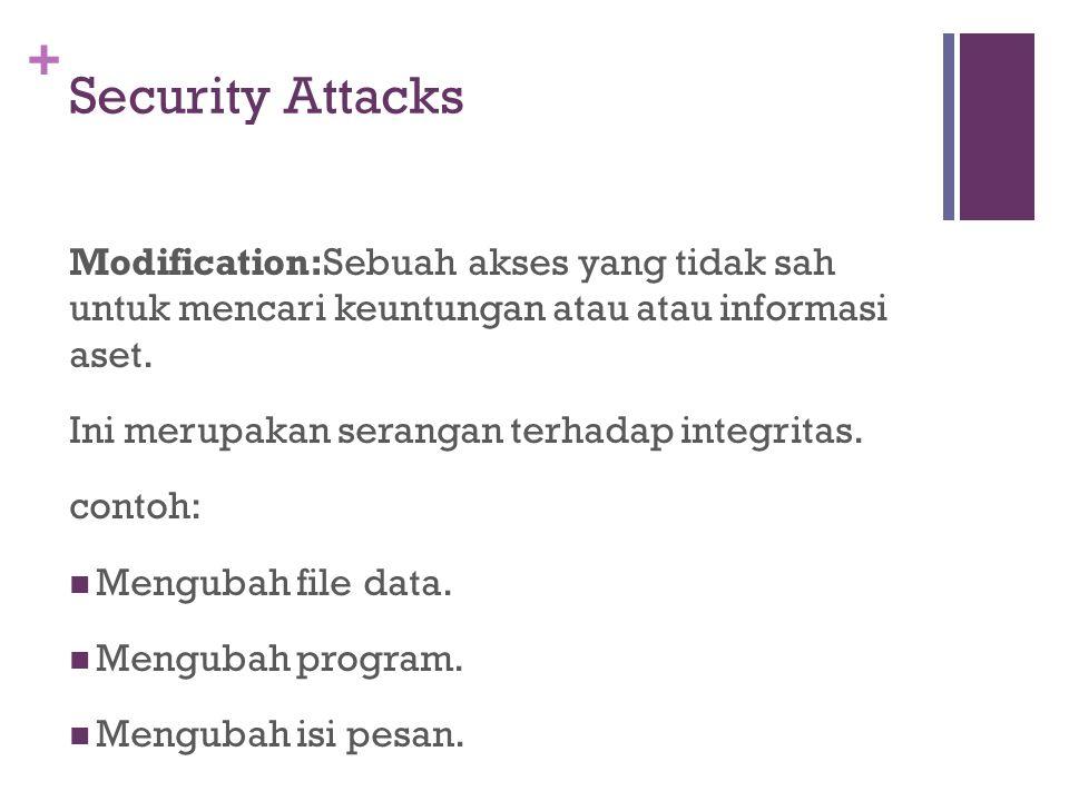 + Security Attacks Modification:Sebuah akses yang tidak sah untuk mencari keuntungan atau atau informasi aset. Ini merupakan serangan terhadap integri