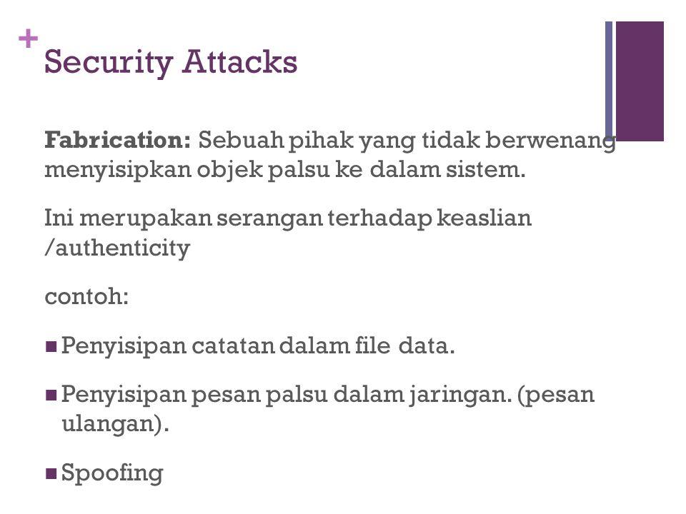 + Security Attacks Fabrication: Sebuah pihak yang tidak berwenang menyisipkan objek palsu ke dalam sistem. Ini merupakan serangan terhadap keaslian /a
