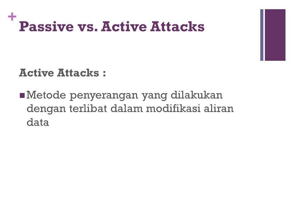 + Passive vs. Active Attacks Active Attacks : Metode penyerangan yang dilakukan dengan terlibat dalam modifikasi aliran data
