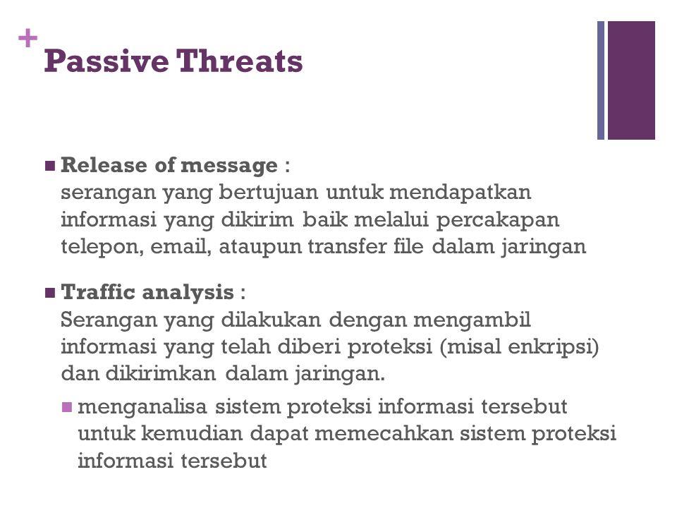 + Passive Threats Release of message : serangan yang bertujuan untuk mendapatkan informasi yang dikirim baik melalui percakapan telepon, email, ataupu