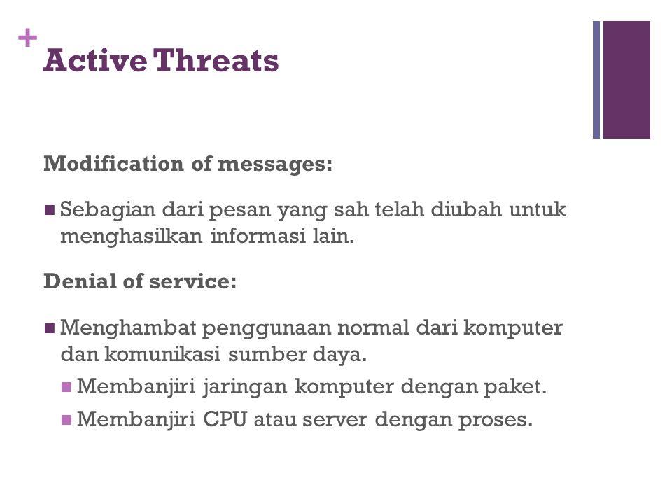 + Active Threats Modification of messages: Sebagian dari pesan yang sah telah diubah untuk menghasilkan informasi lain. Denial of service: Menghambat