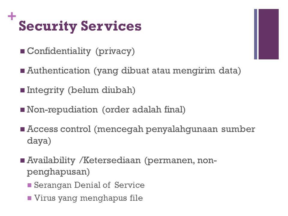 + Security Services Confidentiality (privacy) Authentication (yang dibuat atau mengirim data) Integrity (belum diubah) Non-repudiation (order adalah f
