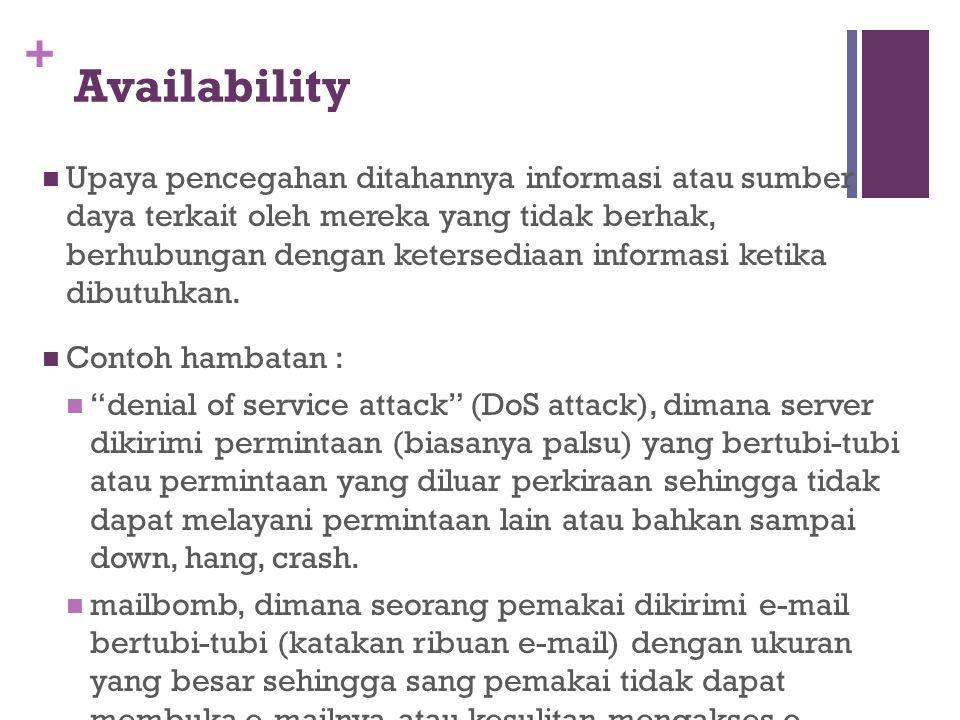 + Availability Upaya pencegahan ditahannya informasi atau sumber daya terkait oleh mereka yang tidak berhak, berhubungan dengan ketersediaan informasi