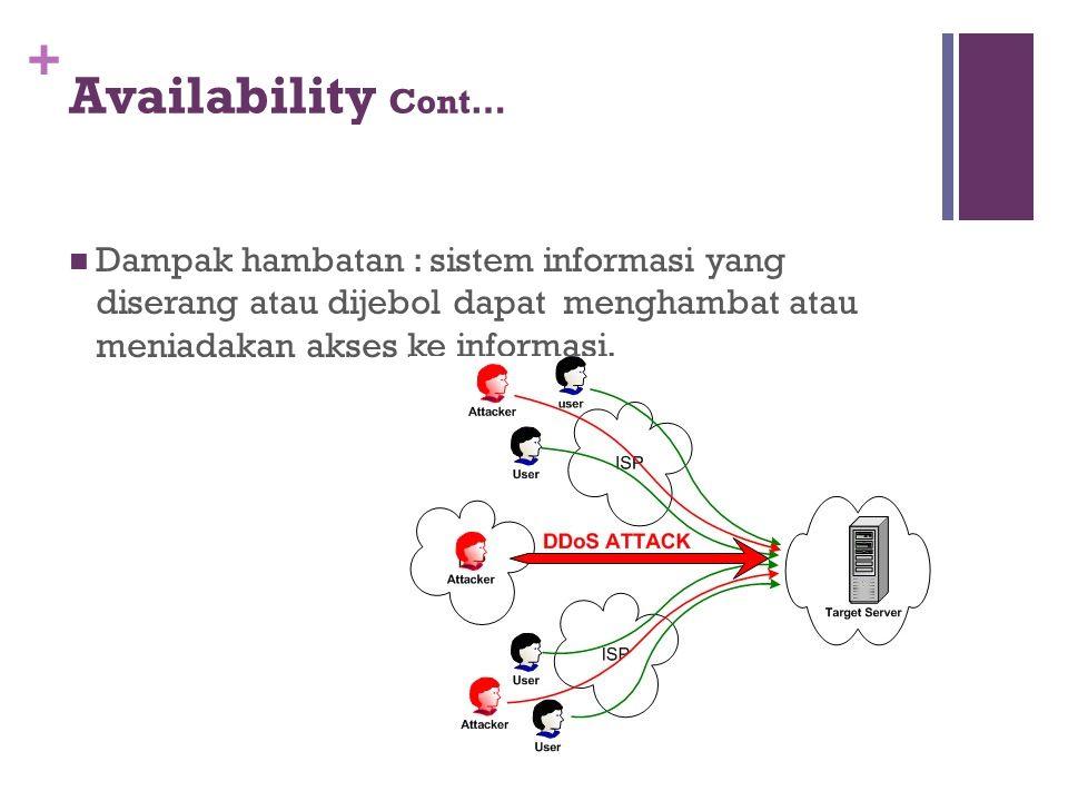 + Availability Cont… Dampak hambatan : sistem informasi yang diserang atau dijebol dapat menghambat atau meniadakan akses ke informasi.