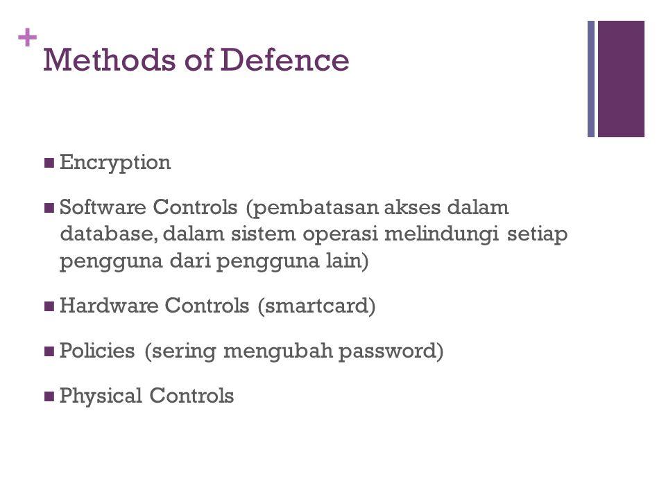 + Methods of Defence Encryption Software Controls (pembatasan akses dalam database, dalam sistem operasi melindungi setiap pengguna dari pengguna lain