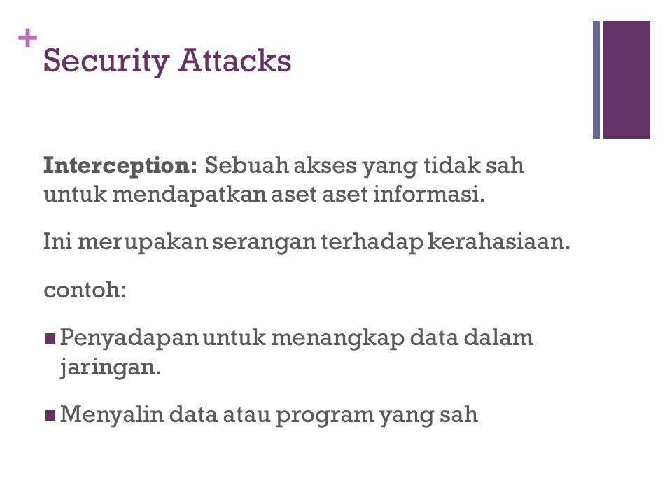 + Security Attacks Interception: Sebuah akses yang tidak sah untuk mendapatkan aset aset informasi. Ini merupakan serangan terhadap kerahasiaan. conto
