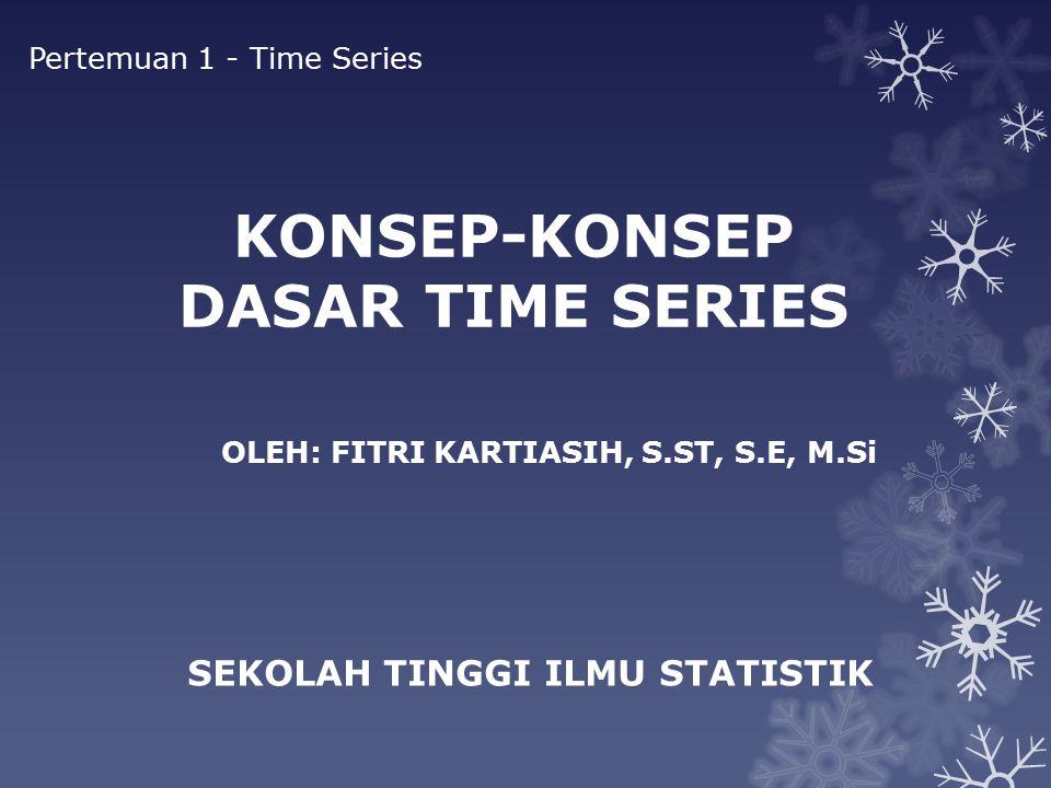 Pola data time series 1.Trend, Yaitu komponen jangka panjang yang mendasari pertumbuhan (atau penurunan) suatu data runtut waktu.