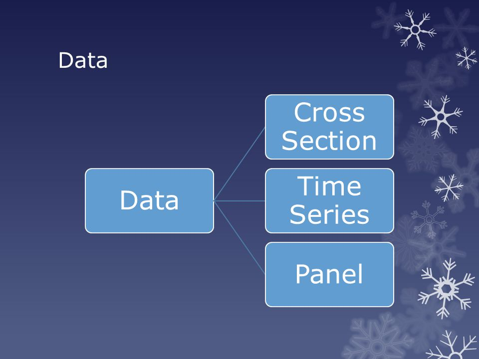 Data Cross Section Time Series Panel