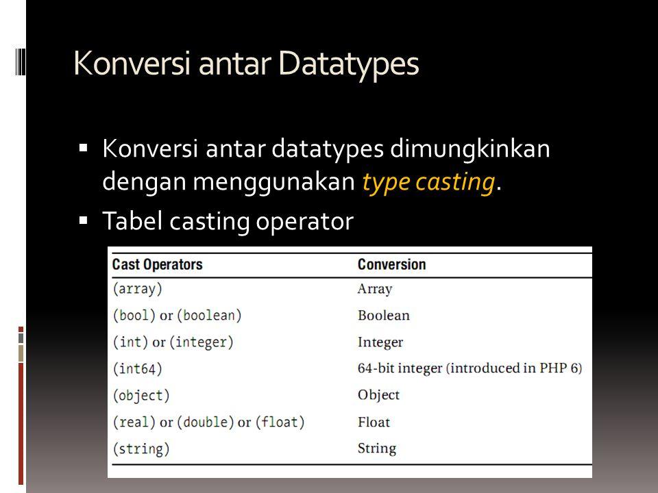 Konversi antar Datatypes  Konversi antar datatypes dimungkinkan dengan menggunakan type casting.