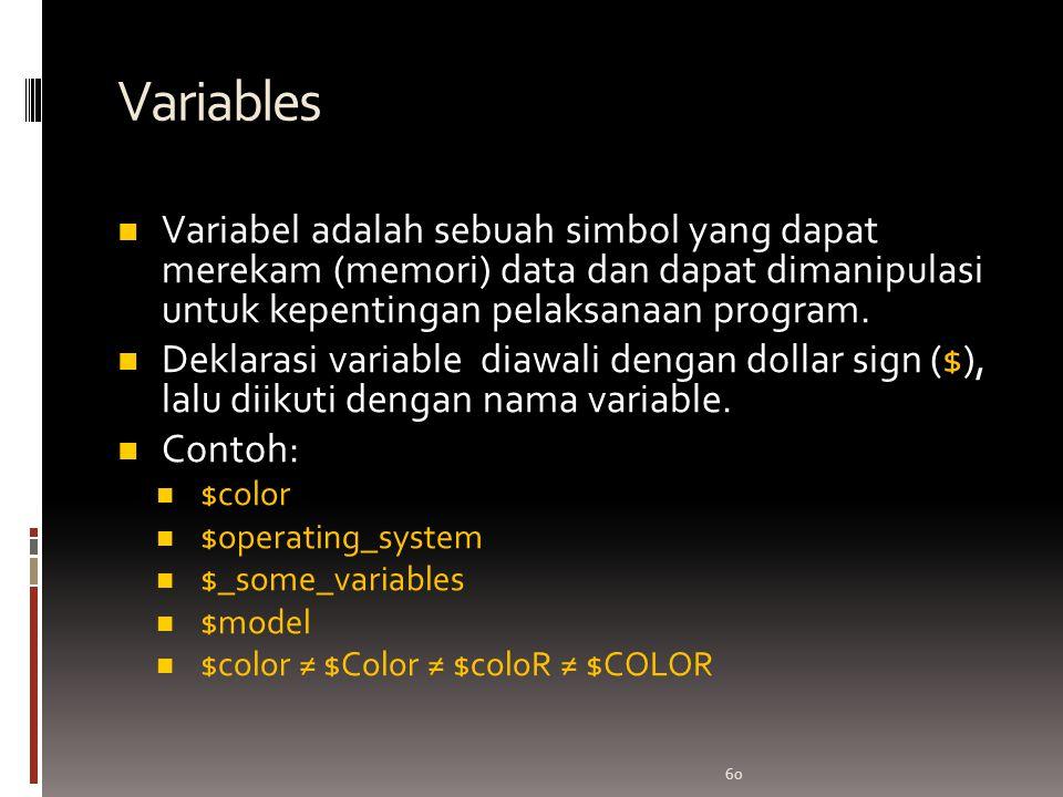 60 Variables Variabel adalah sebuah simbol yang dapat merekam (memori) data dan dapat dimanipulasi untuk kepentingan pelaksanaan program.