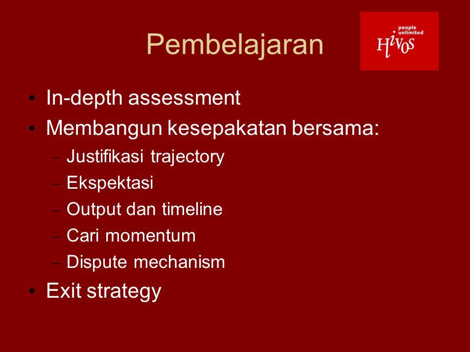 Pembelajaran In-depth assessment Membangun kesepakatan bersama: – Justifikasi trajectory – Ekspektasi – Output dan timeline – Cari momentum – Dispute