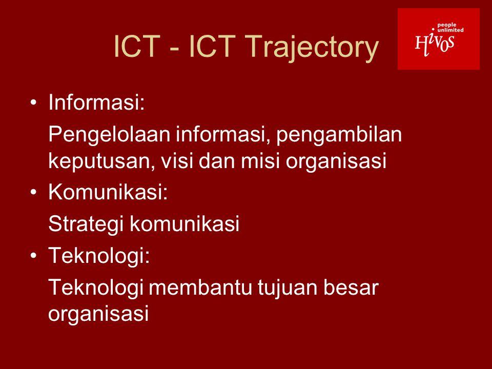 ICT - ICT Trajectory Informasi: Pengelolaan informasi, pengambilan keputusan, visi dan misi organisasi Komunikasi: Strategi komunikasi Teknologi: Teknologi membantu tujuan besar organisasi