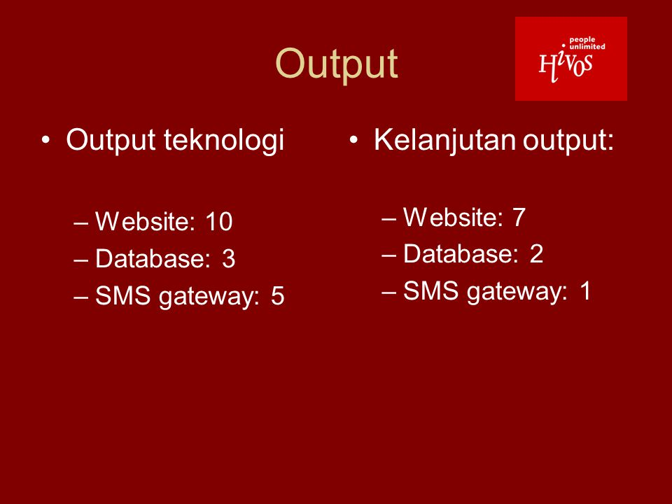 Output Output teknologi –Website: 10 –Database: 3 –SMS gateway: 5 Kelanjutan output: –Website: 7 –Database: 2 –SMS gateway: 1