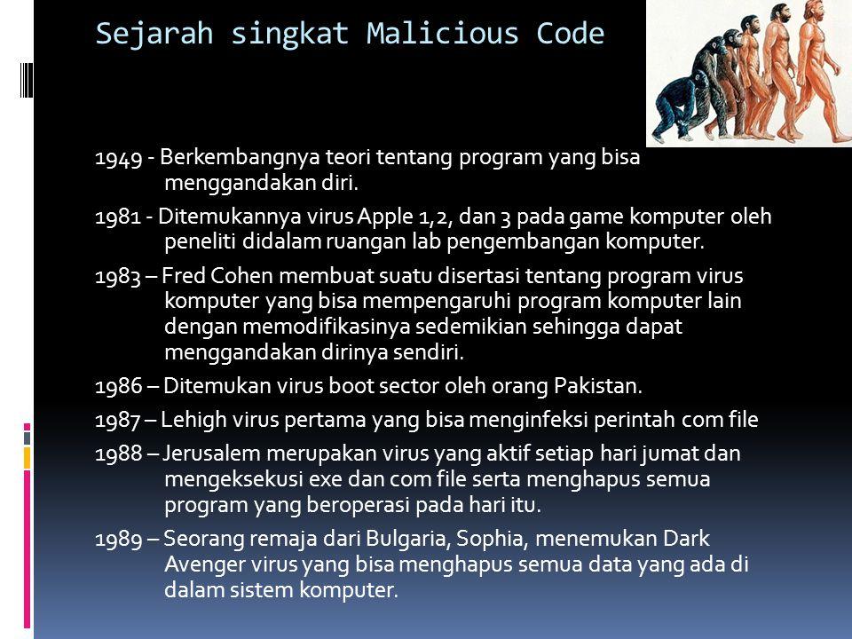 Sejarah singkat Malicious Code 1949 - Berkembangnya teori tentang program yang bisa menggandakan diri. 1981 - Ditemukannya virus Apple 1,2, dan 3 pada