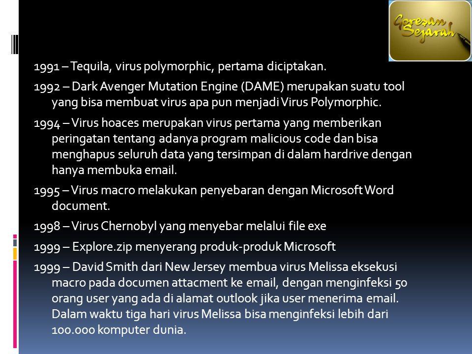 1991 – Tequila, virus polymorphic, pertama diciptakan.
