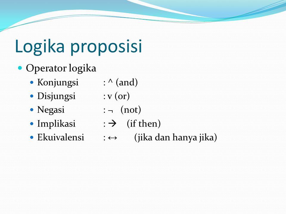 Logika proposisi Operator logika Konjungsi: ^ (and) Disjungsi: v (or) Negasi: ¬ (not) Implikasi:  (if then) Ekuivalensi : ↔ (jika dan hanya jika)