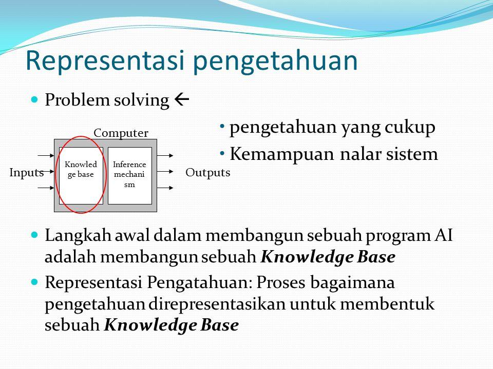 Representasi pengetahuan Dimaksudkan untuk menangkap sifat-sifat penting masalah dan membuat infomasi dapat diakses oleh prosedur pemecahan masalah.