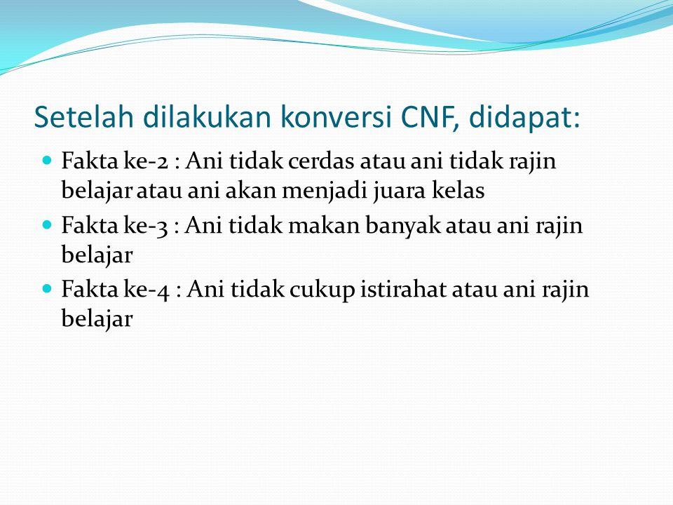 Setelah dilakukan konversi CNF, didapat: Fakta ke-2 : Ani tidak cerdas atau ani tidak rajin belajar atau ani akan menjadi juara kelas Fakta ke-3 : Ani