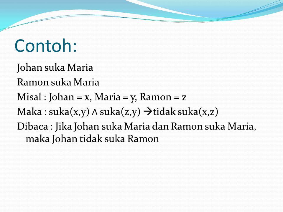 Contoh: Johan suka Maria Ramon suka Maria Misal : Johan = x, Maria = y, Ramon = z Maka : suka(x,y) ∧ suka(z,y)  tidak suka(x,z) Dibaca : Jika Johan suka Maria dan Ramon suka Maria, maka Johan tidak suka Ramon