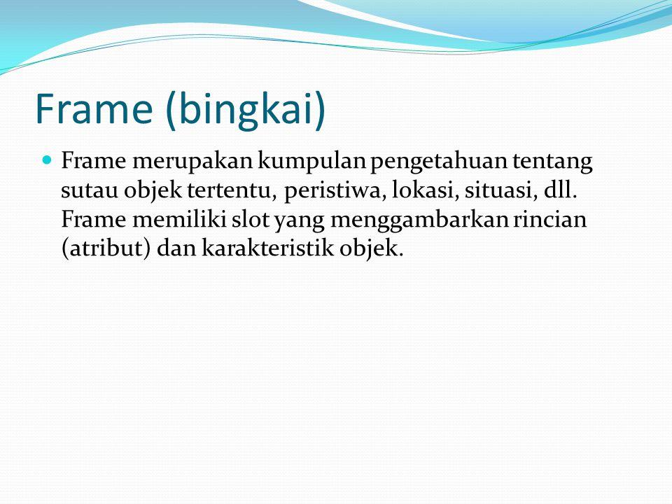 Frame (bingkai) Frame merupakan kumpulan pengetahuan tentang sutau objek tertentu, peristiwa, lokasi, situasi, dll. Frame memiliki slot yang menggamba
