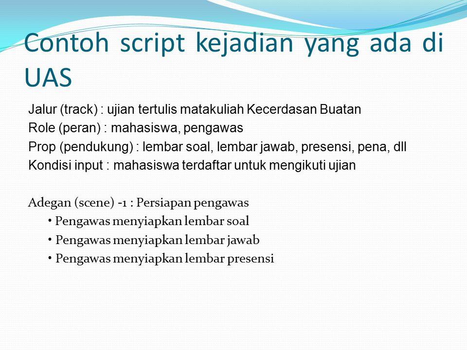 Contoh script kejadian yang ada di UAS Jalur (track) : ujian tertulis matakuliah Kecerdasan Buatan Role (peran) : mahasiswa, pengawas Prop (pendukung)