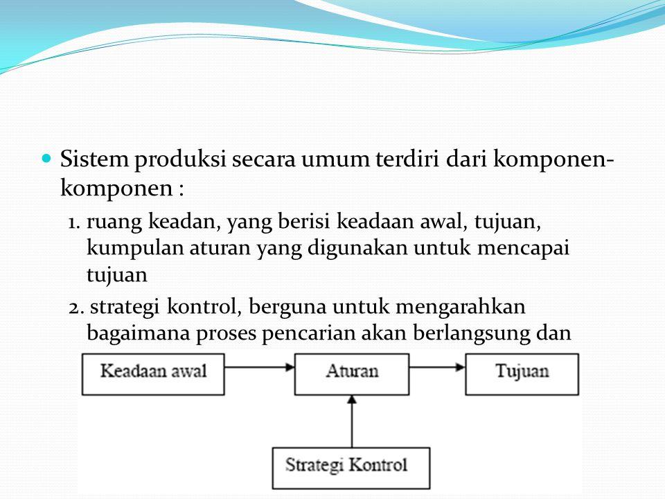 Sistem produksi secara umum terdiri dari komponen- komponen : 1. ruang keadan, yang berisi keadaan awal, tujuan, kumpulan aturan yang digunakan untuk