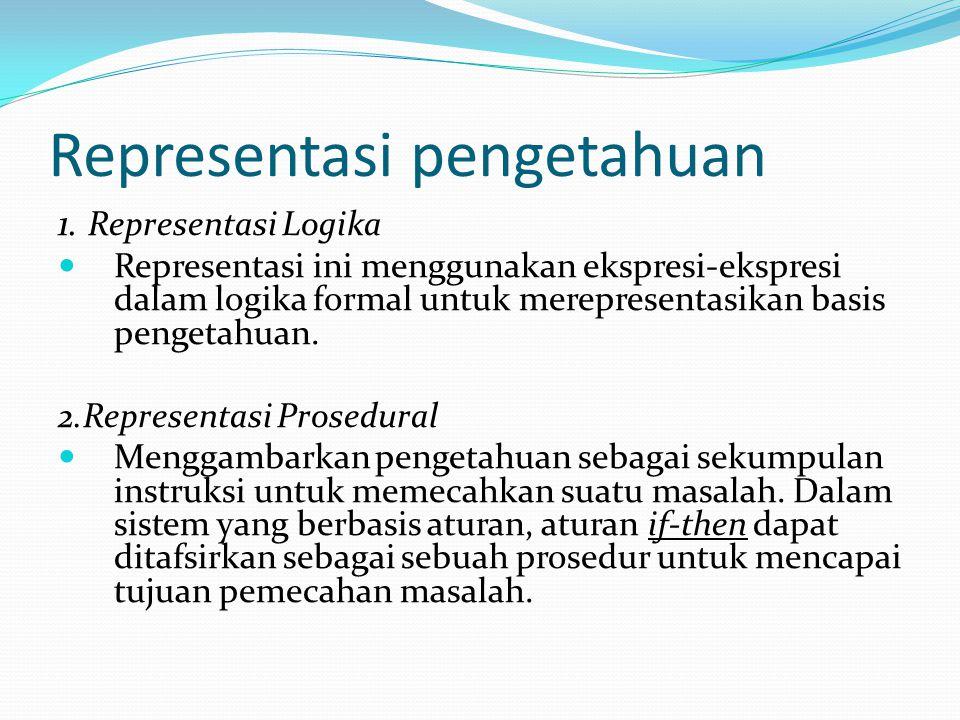 Representasi pengetahuan 1. Representasi Logika Representasi ini menggunakan ekspresi-ekspresi dalam logika formal untuk merepresentasikan basis penge