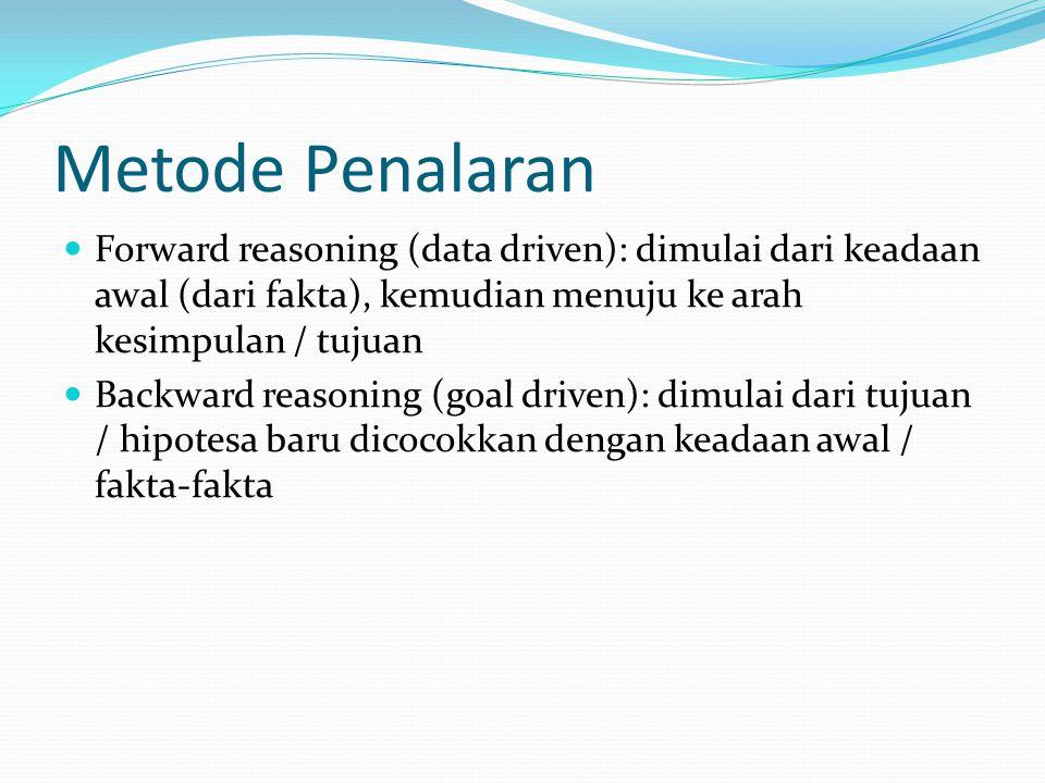 Metode Penalaran Forward reasoning (data driven): dimulai dari keadaan awal (dari fakta), kemudian menuju ke arah kesimpulan / tujuan Backward reasoning (goal driven): dimulai dari tujuan / hipotesa baru dicocokkan dengan keadaan awal / fakta-fakta