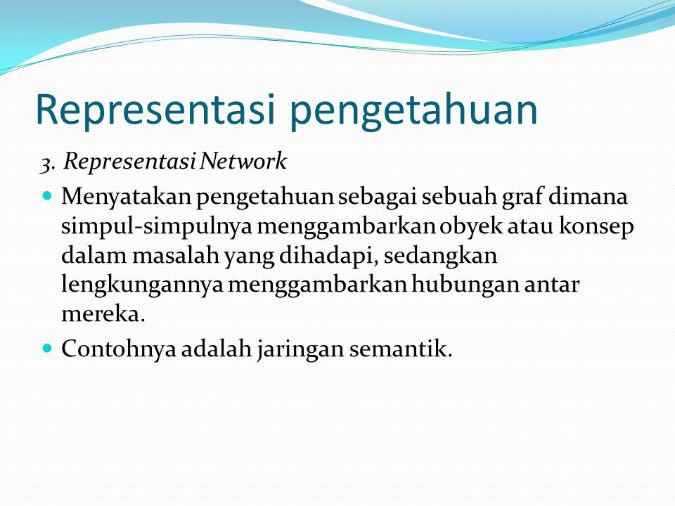 Representasi pengetahuan 3. Representasi Network Menyatakan pengetahuan sebagai sebuah graf dimana simpul-simpulnya menggambarkan obyek atau konsep da