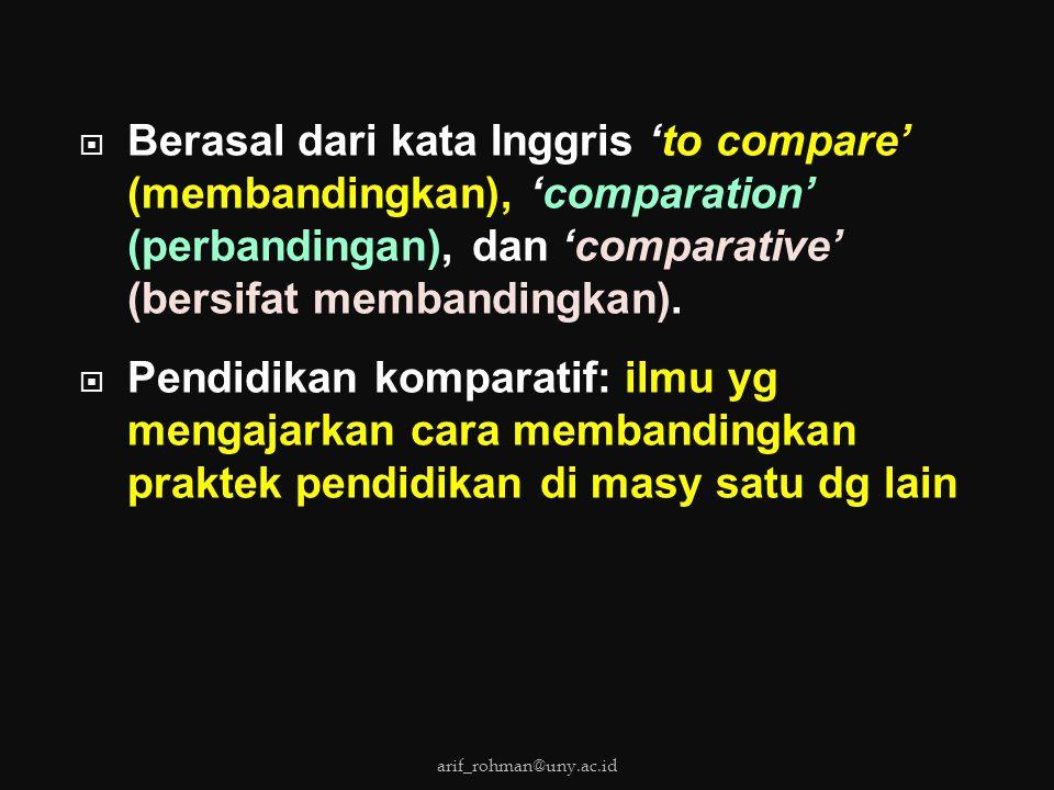  Berasal dari kata Inggris 'to compare' (membandingkan), 'comparation' (perbandingan), dan 'comparative' (bersifat membandingkan).  Pendidikan kompa