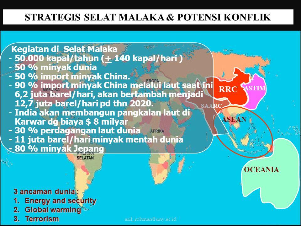 STRATEGIS SELAT MALAKA & POTENSI KONFLIK RRC SAARC ASEAN ASTIM OCEANIA Kegiatan di Selat Malaka -50.000 kapal/tahun (+ 140 kapal/hari ) -50 % minyak d