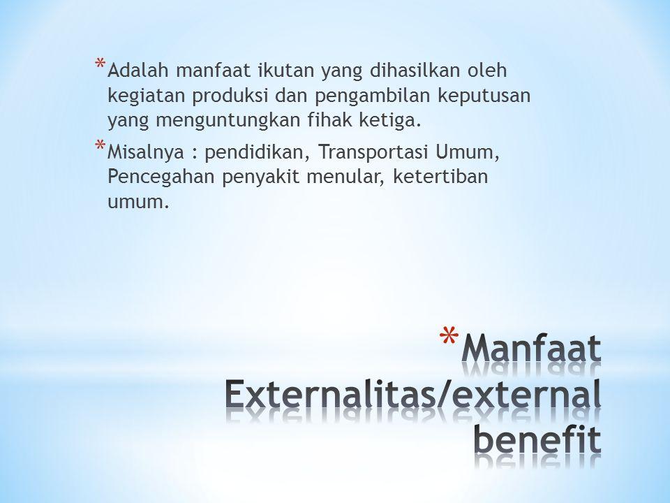 * Adalah manfaat ikutan yang dihasilkan oleh kegiatan produksi dan pengambilan keputusan yang menguntungkan fihak ketiga.