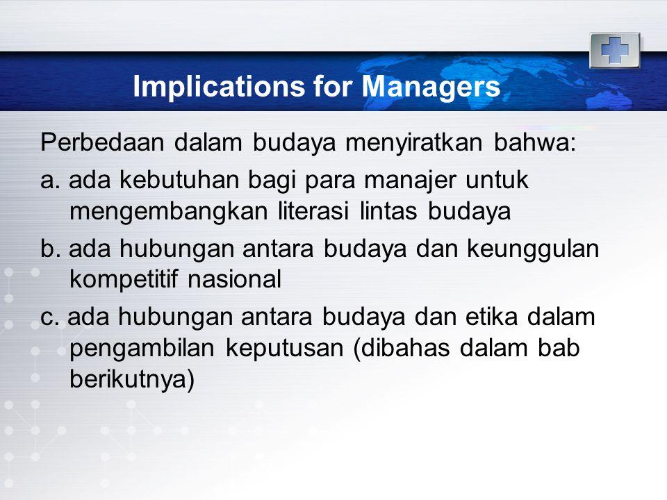 Implications for Managers Perbedaan dalam budaya menyiratkan bahwa: a.