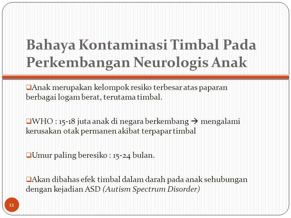 Bahaya Kontaminasi Timbal Pada Perkembangan Neurologis Anak  Anak merupakan kelompok resiko terbesar atas paparan berbagai logam berat, terutama timbal.