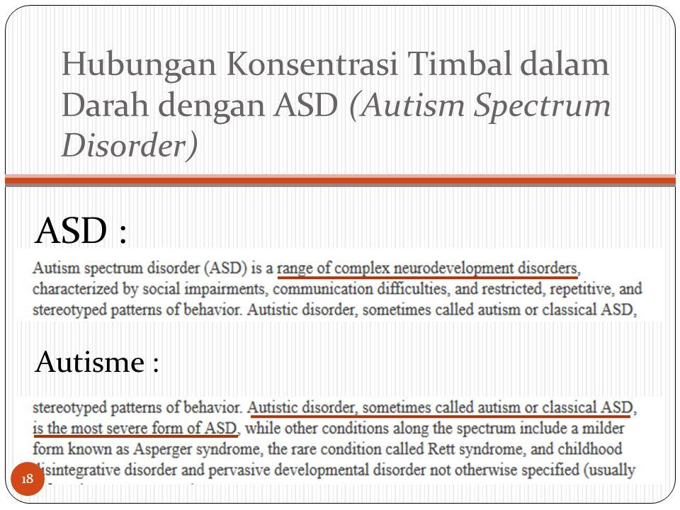 Hubungan Konsentrasi Timbal dalam Darah dengan ASD (Autism Spectrum Disorder) ASD : Autisme : 18