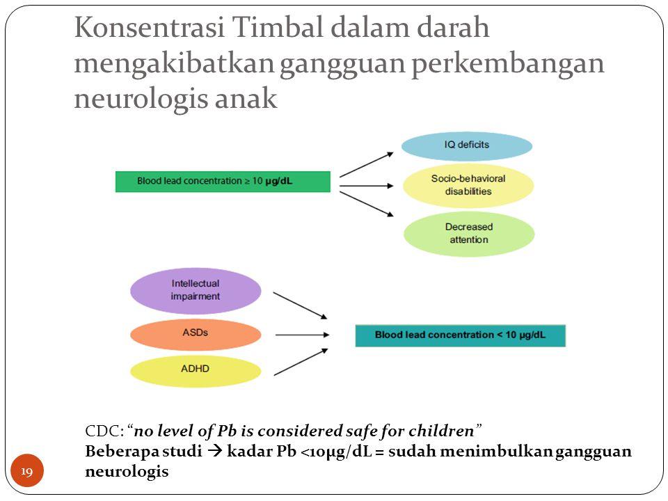 Konsentrasi Timbal dalam darah mengakibatkan gangguan perkembangan neurologis anak CDC: no level of Pb is considered safe for children Beberapa studi  kadar Pb <10µg/dL = sudah menimbulkan gangguan neurologis 19