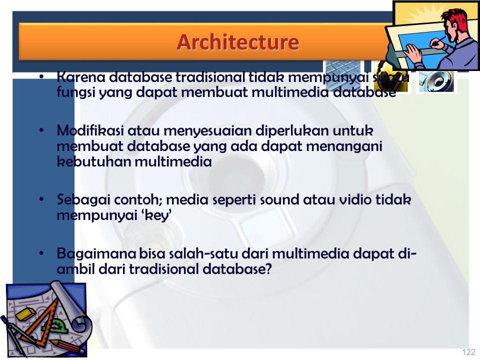 ArchitectureArchitecture Karena database tradisional tidak mempunyai suatu fungsi yang dapat membuat multimedia database Modifikasi atau menyesuaian d