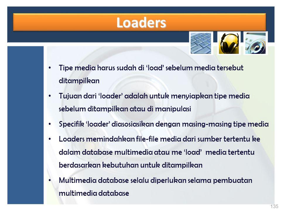 Loaders Loaders Tipe media harus sudah di 'load' sebelum media tersebut ditampilkan Tujuan dari 'loader' adalah untuk menyiapkan tipe media sebelum di