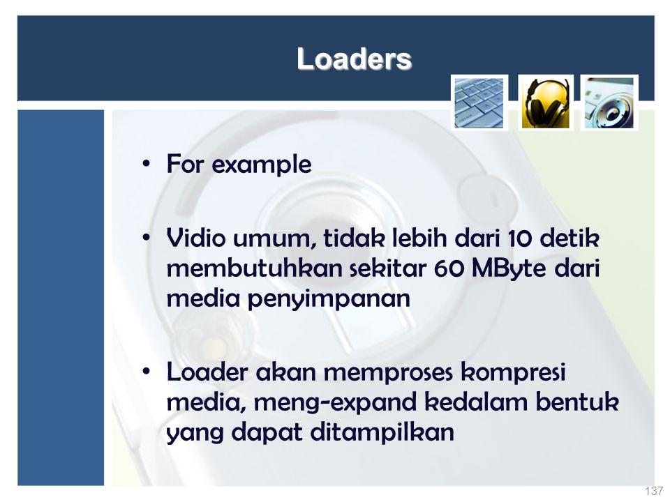 Loaders For example Vidio umum, tidak lebih dari 10 detik membutuhkan sekitar 60 MByte dari media penyimpanan Loader akan memproses kompresi media, me
