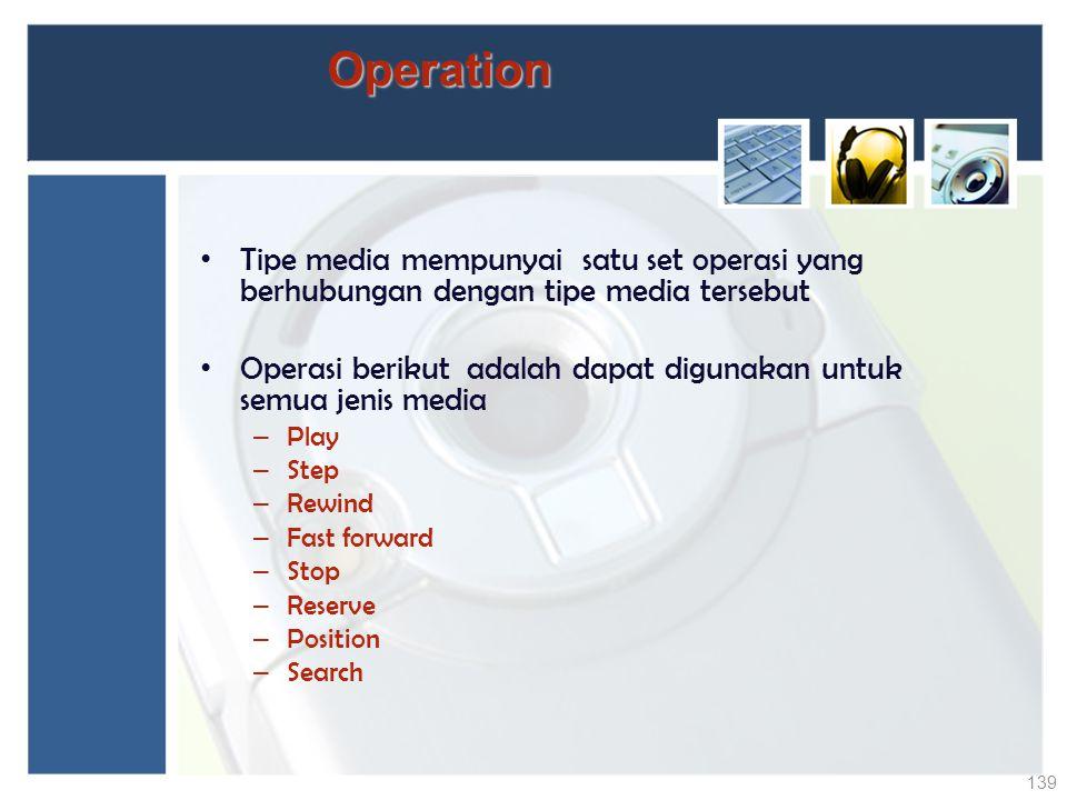 Operation Tipe media mempunyai satu set operasi yang berhubungan dengan tipe media tersebut Operasi berikut adalah dapat digunakan untuk semua jenis m