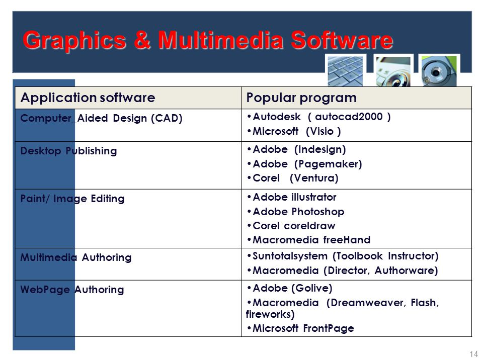 Graphics & Multimedia Software Application softwarePopular program Computer_Aided Design (CAD) Autodesk ( autocad2000 ) Microsoft (Visio ) Desktop Pub