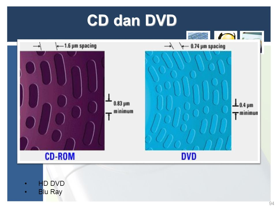 CD dan DVD 94 HD DVD Blu Ray